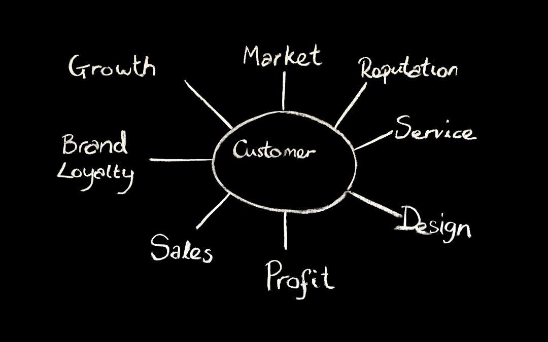 Customer-Centricity: dale alas a tu equipo…